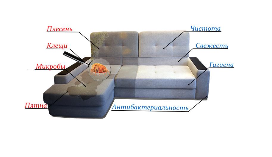 Химчистка диванов на дому в Одессе